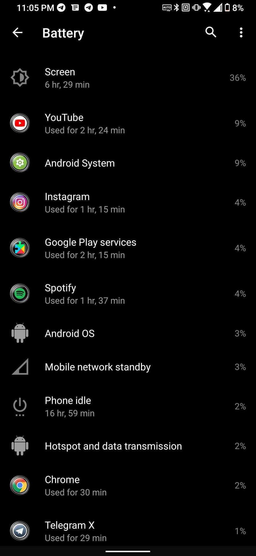 Asus ROG Phone 3 battery life 3