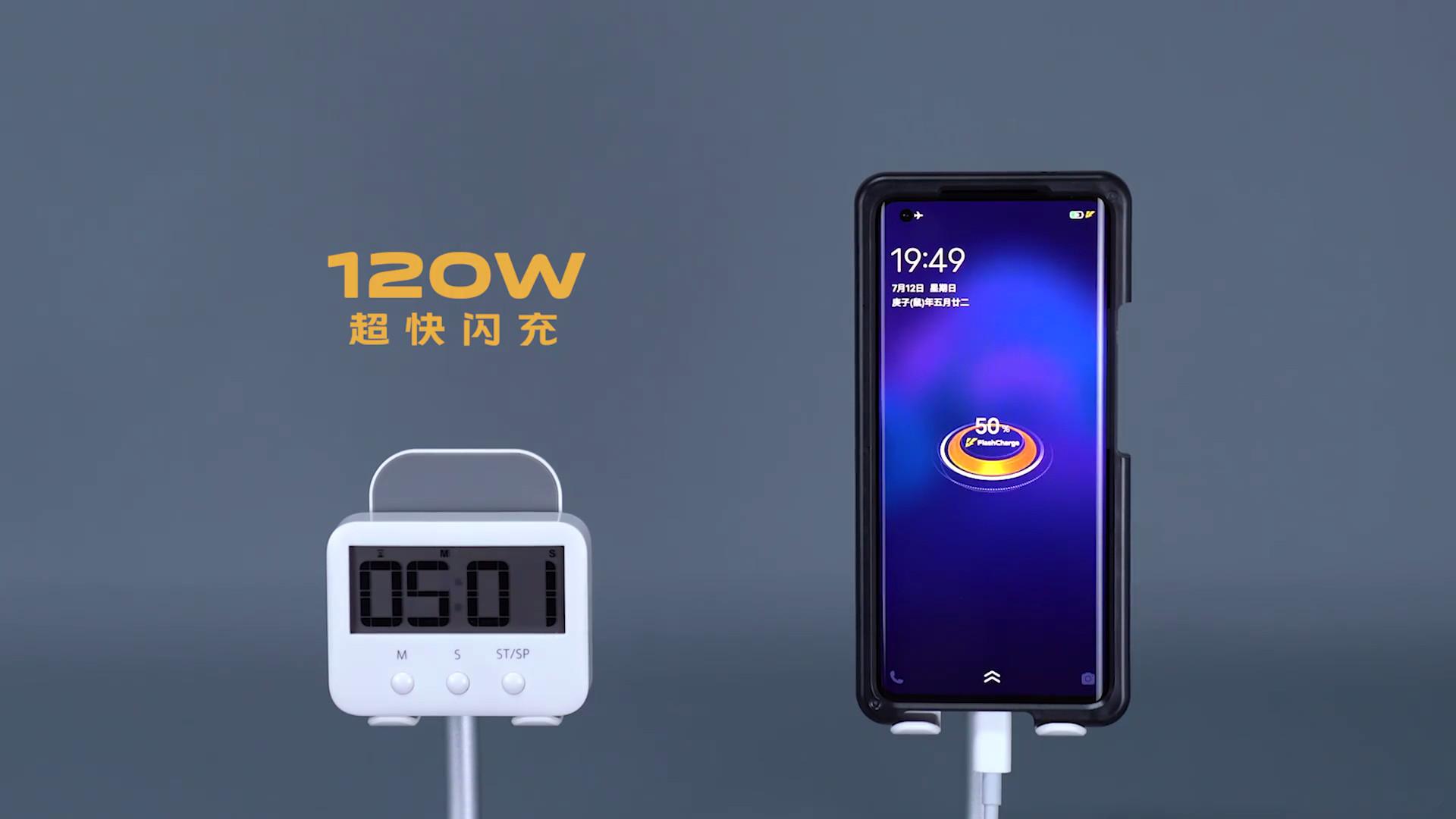 Vivo Iqoo 120W charging tech