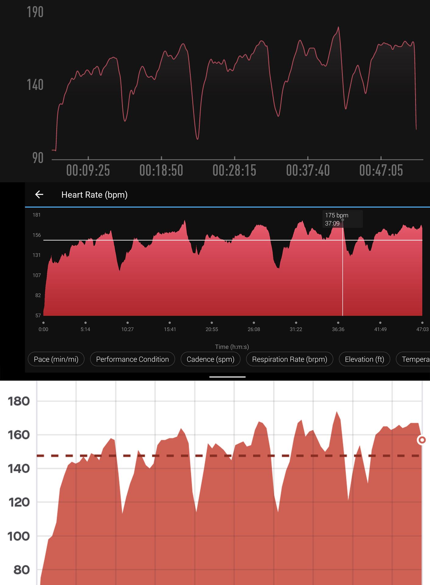 xiaomi mi band 5 review heart rate data vs garmin fenix 6 pro