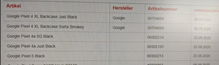 Google Pixel 5 Release Date Leak GSMArena