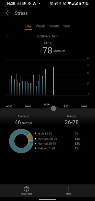 Huawei Health Huawei Watch GT 2 Pro stress tracking