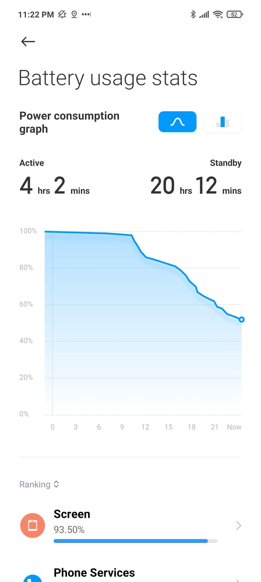 Xiaomi Poco X3 NFC Battery life page
