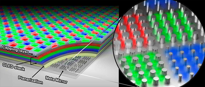samsung stanford 10000 ppi screen ieee spectrum