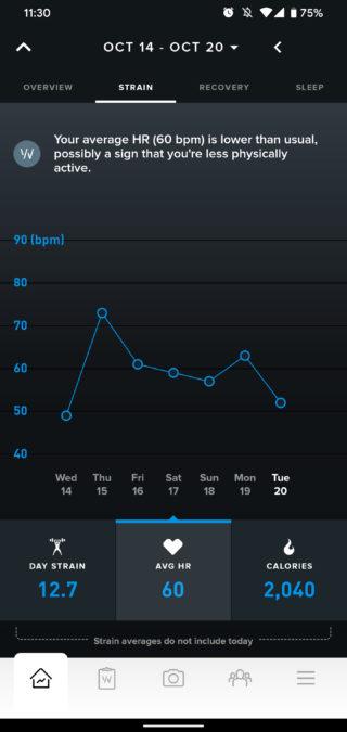 whoop strap 3.0 review strain in app 2