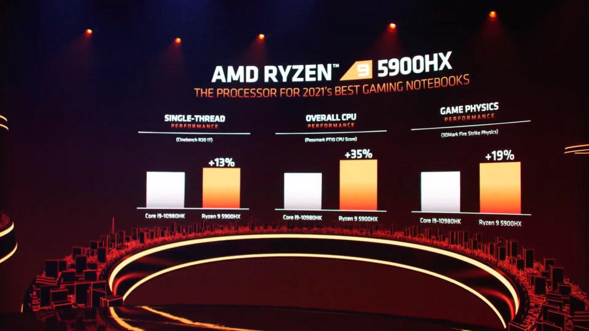 AMD Ryzen 9 5900HX benchmarks