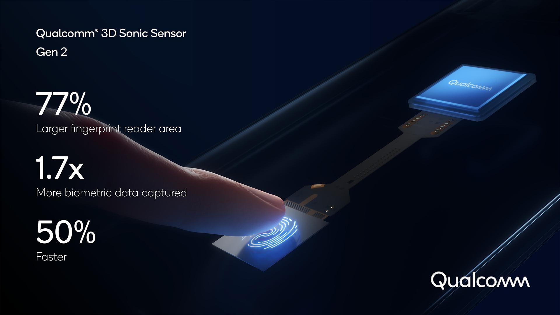 qualcomm 3d sonic sensor gen 2 ultrasonic fingerprint reader