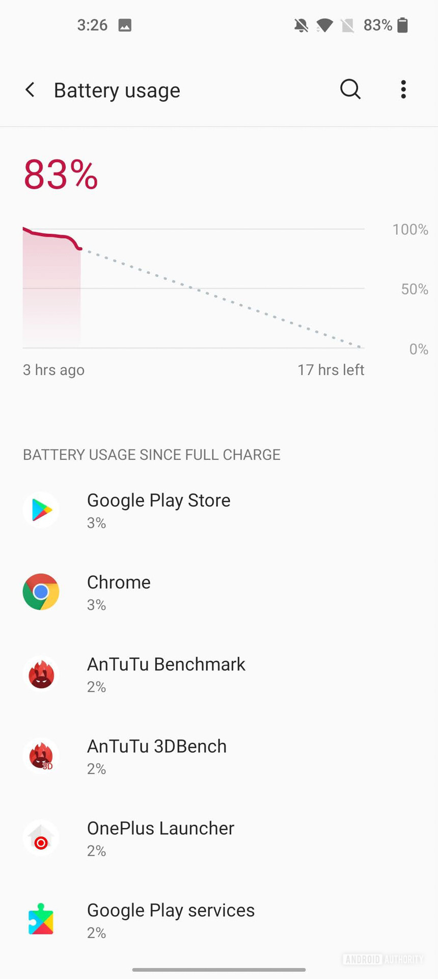OnePlus 9 Pro early abttery drain