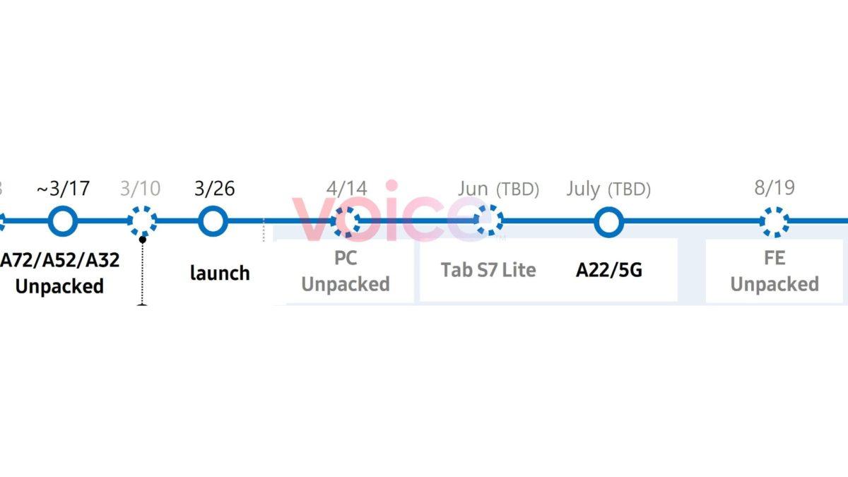 Samsung Leaked 2021 roadmap
