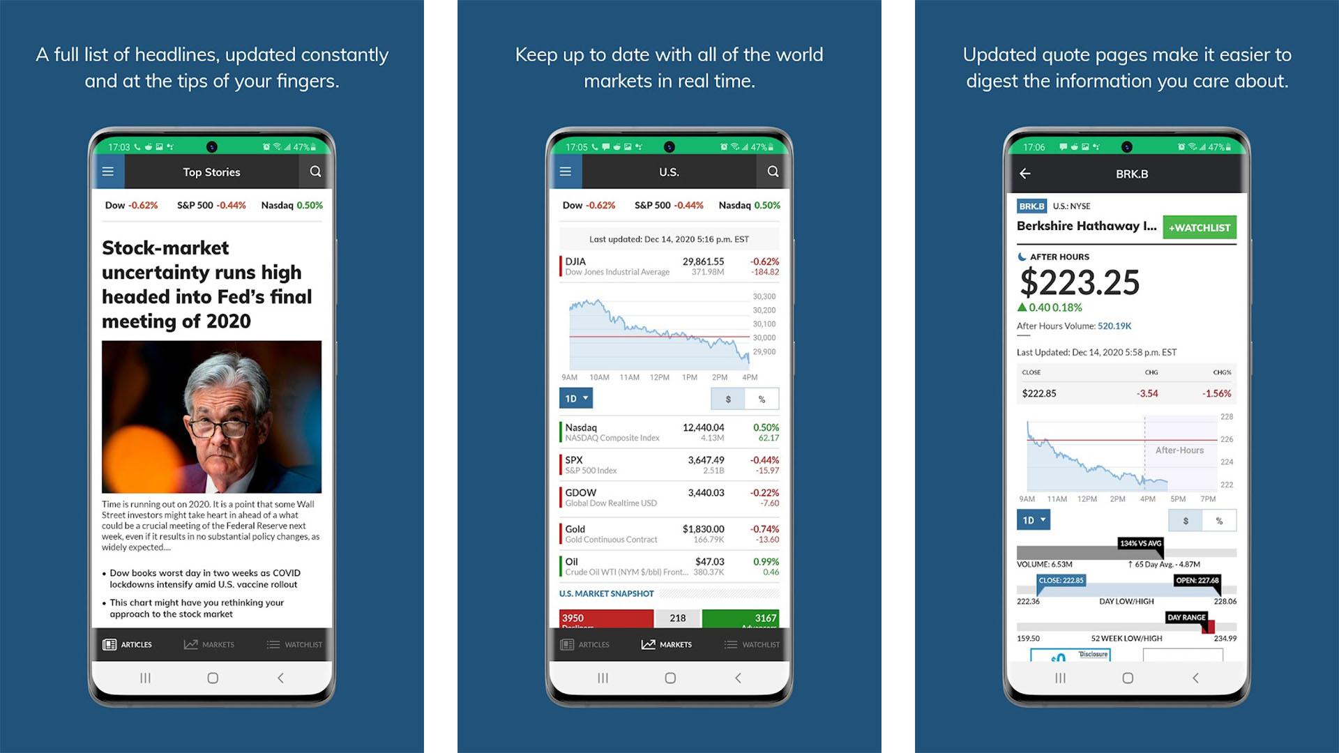 Marketwatch screenshot 2021