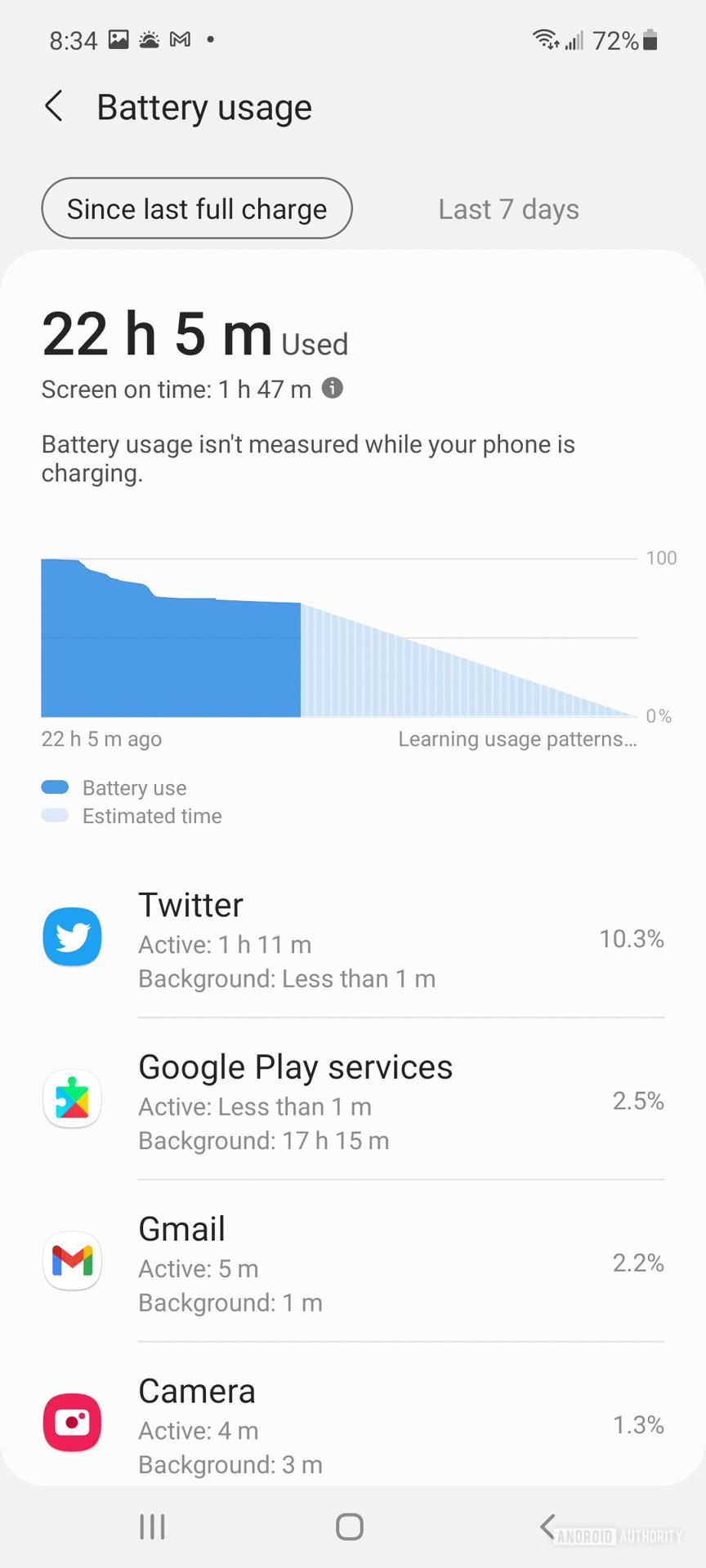Samsung Galaxy A52 5G battery 2