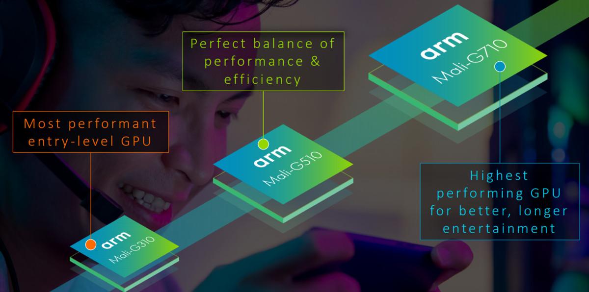 Arm Mali GPUs 2021
