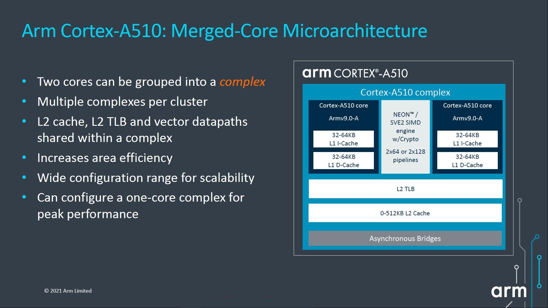 Cortex A510 merged core microarchitecture