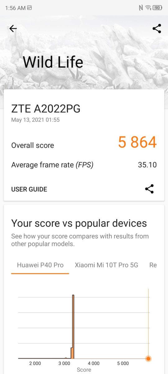 ZTE Axon 30 Ultra 3DMark