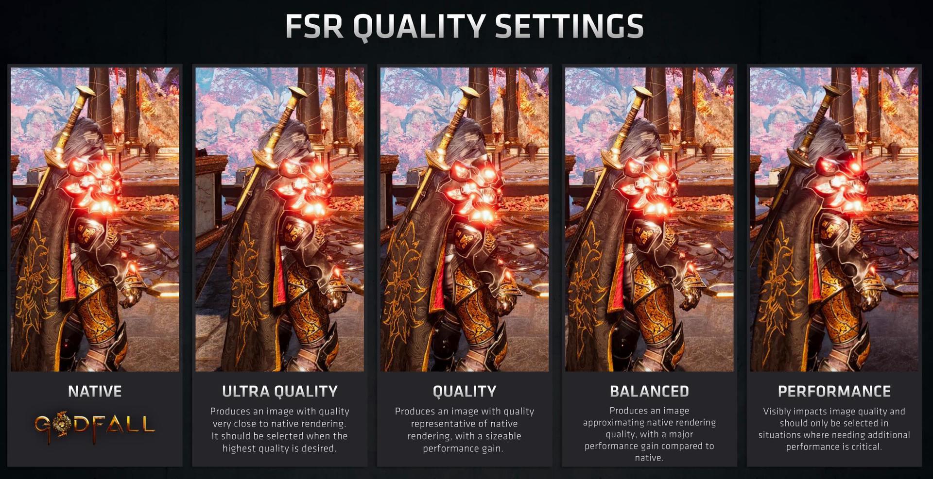 AMD FSR quality presets