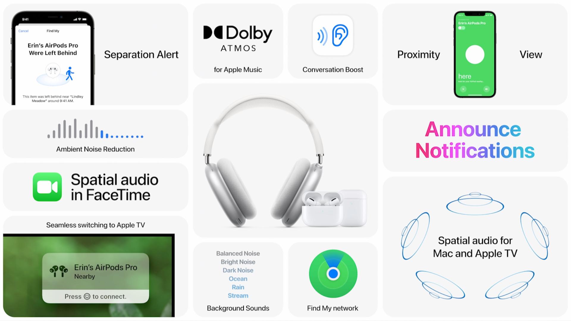 Apple iOS 15 AirPods