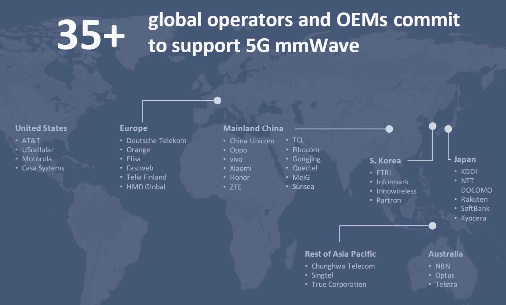 Qualcomm 5G met à jour les opérateurs mondiaux