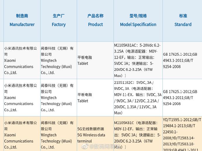 xiaomi mi pad 5 3c digital chat station