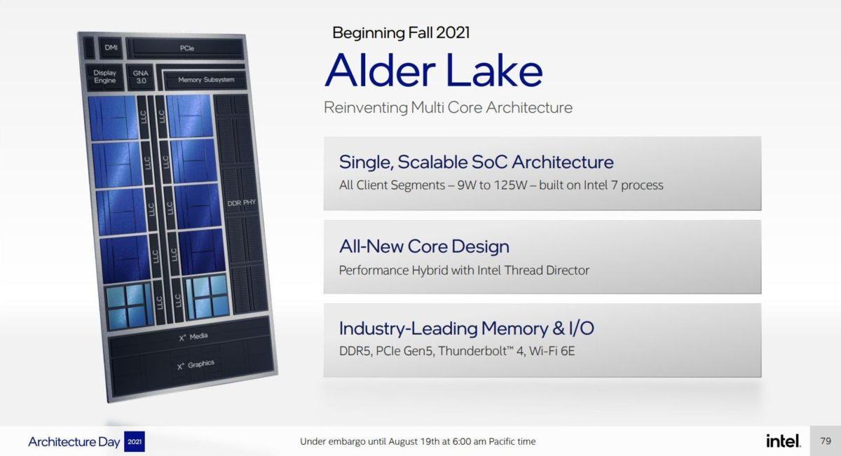 Intel Alder Lake overview