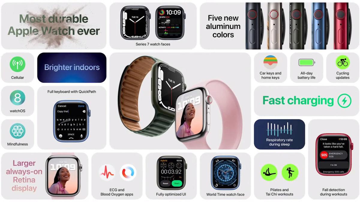 Apple Watch series 7 spec graphic