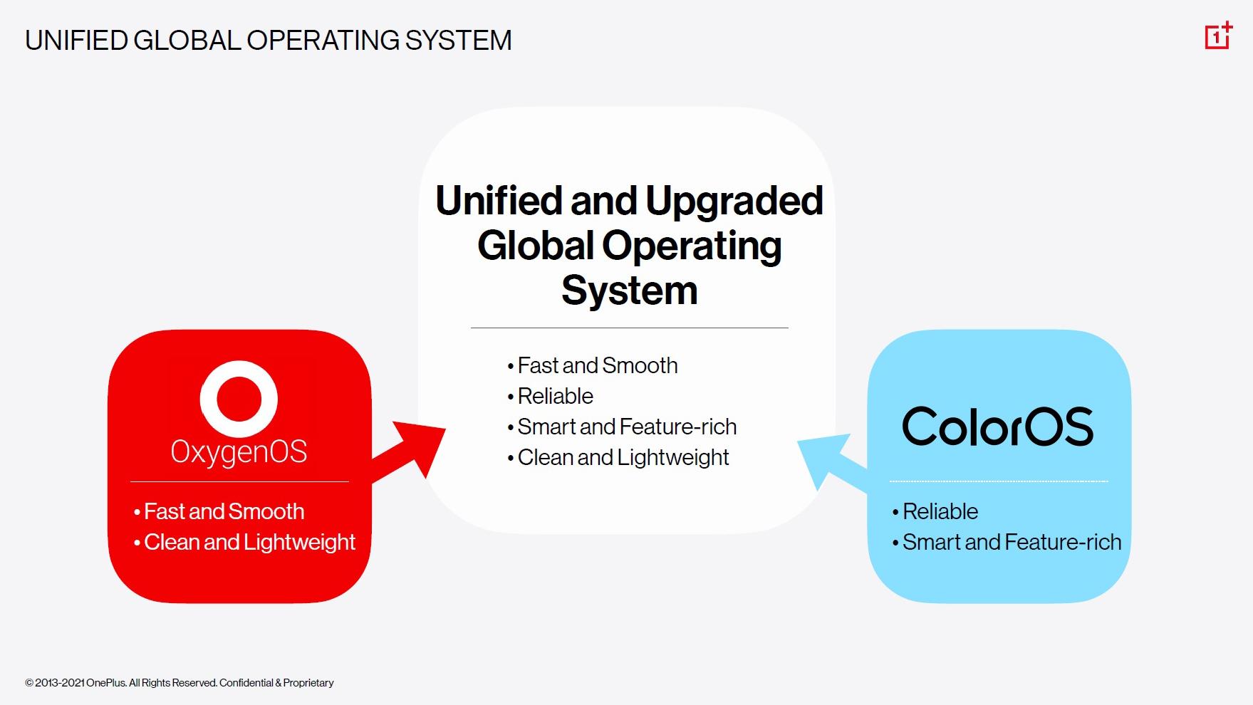 OnePlus Oppo Integration Slide