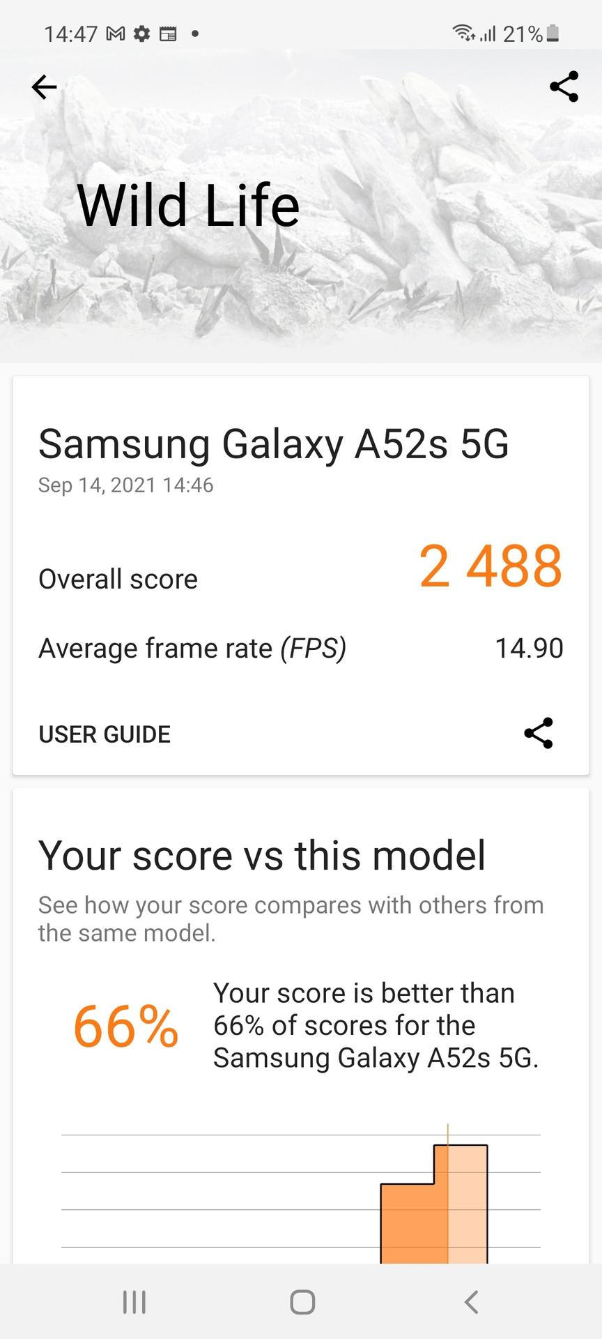 Samsung Galaxy A52s 5G 3D Mark