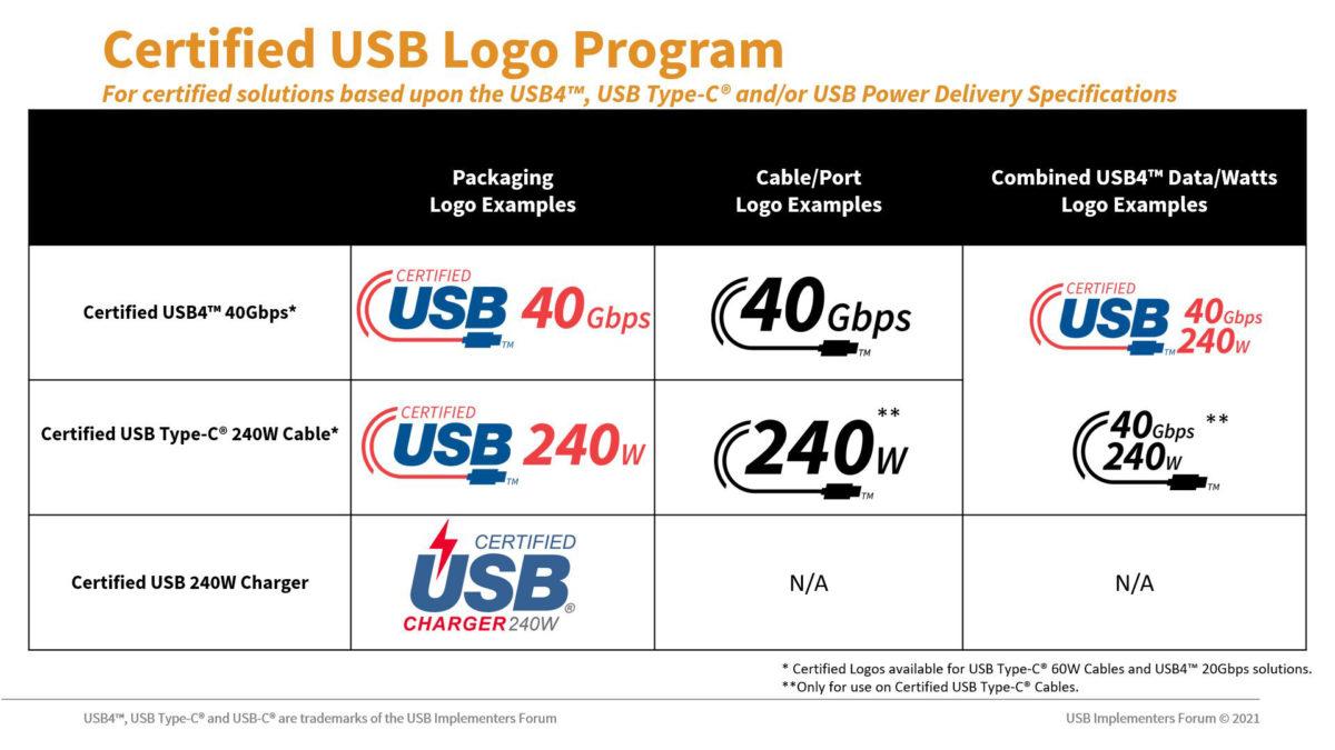 usb c logos