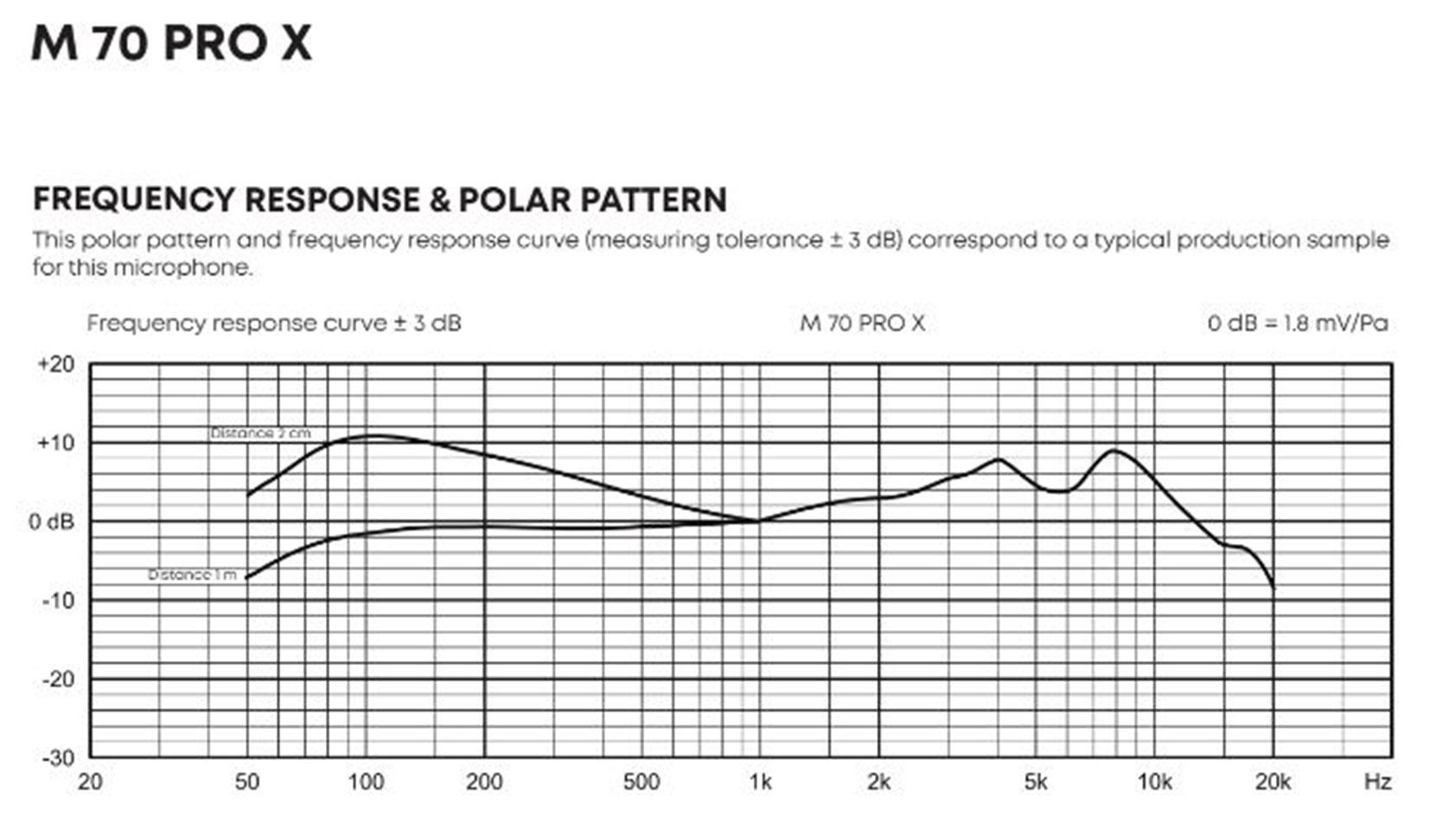 beyerdynamic m 70 pro x frequency response