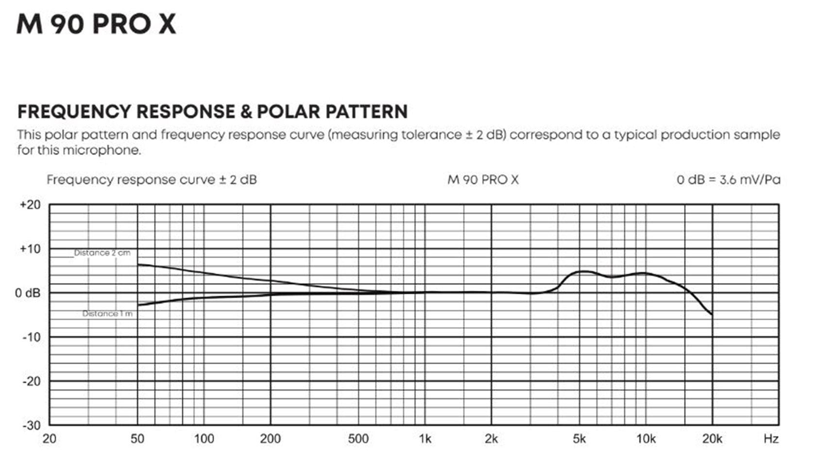 beyerdynamic m 90 pro x frequency response